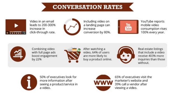 Hubspot-Video-Marketing-Statistics-1024x563.png