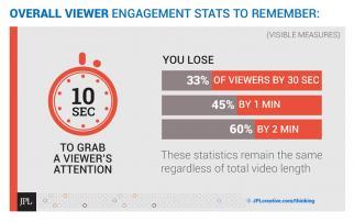 ViewerEngagementGraphic.jpg