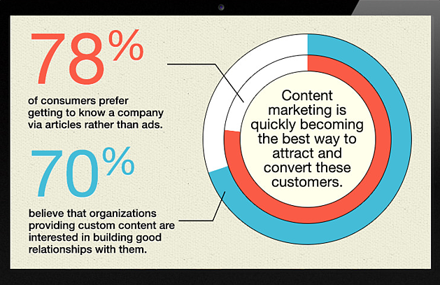 content-marketing-statistic-1.png