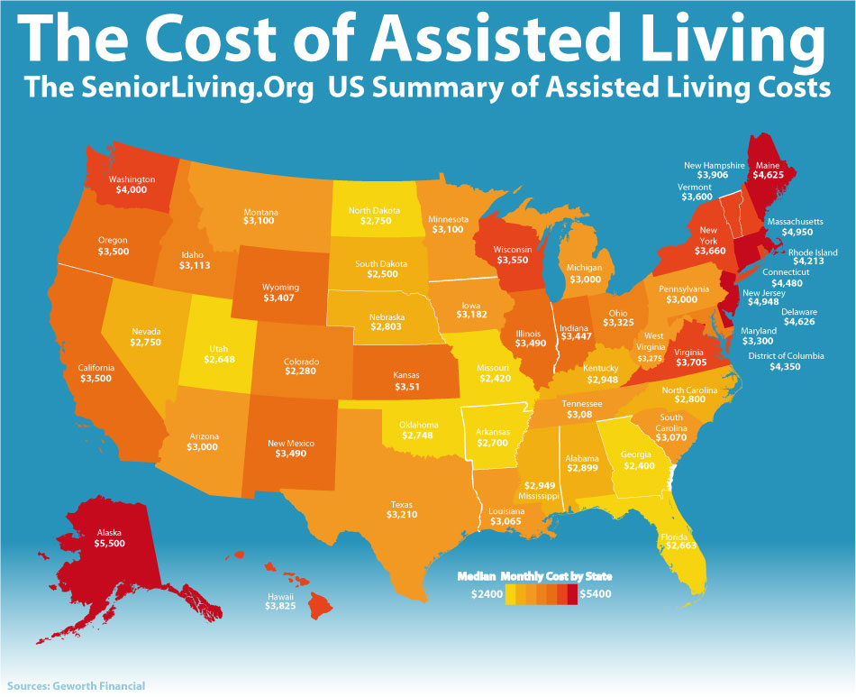 costofassistedliving